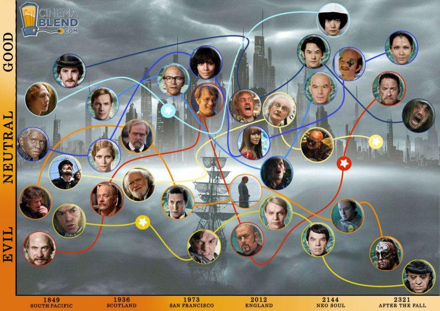actores para varios roles