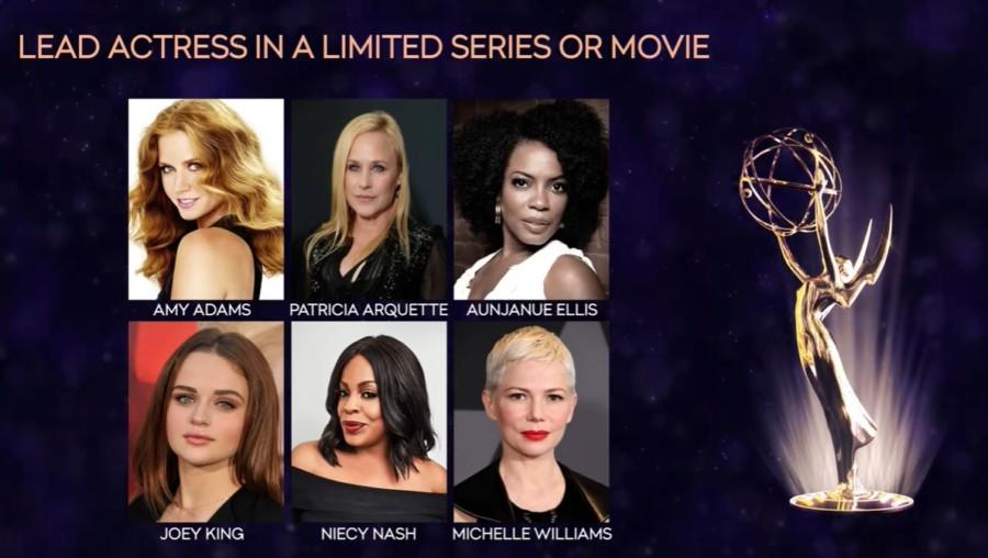 Nominaciones Emmy 2019