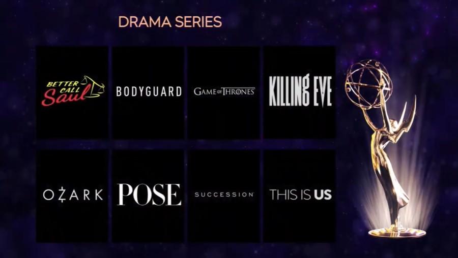 nominaciones emmys 2019 series drama